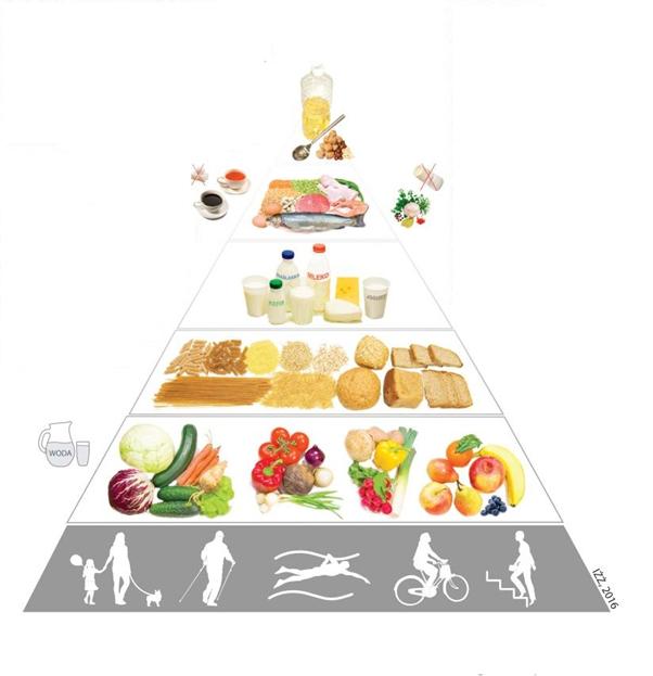piramida_z